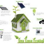 casa ecologica – dicas, vantagens, passo a passo