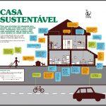 Construção sustentavel – conheça tudo sobre esta construção